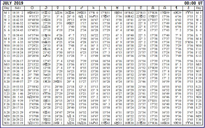 Aspects du mois de Juillet - Page 13 Calend11