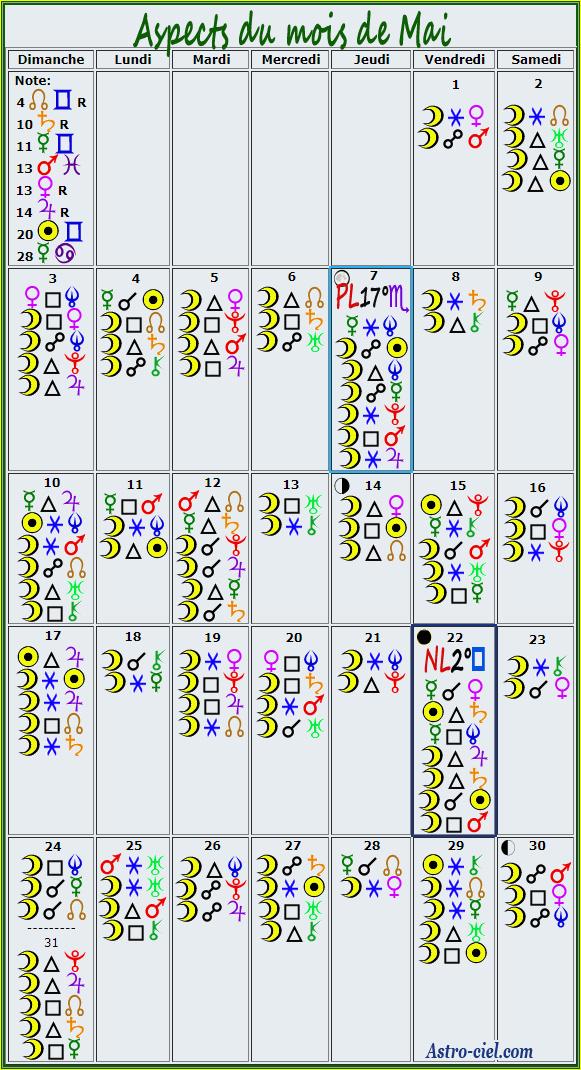 Aspects du mois de Mai - Page 2 Calend12