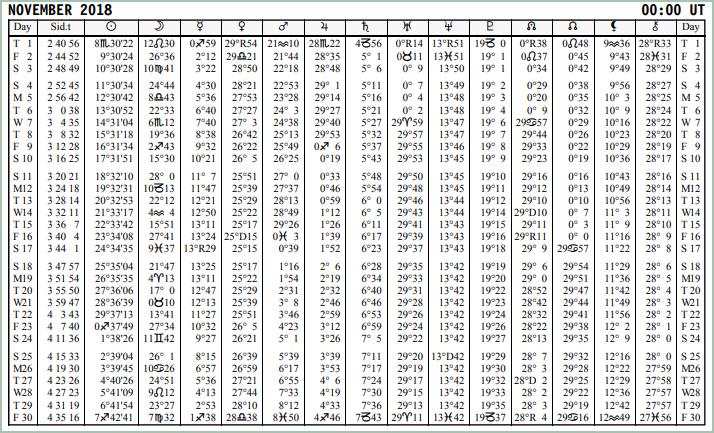 Aspects du mois de Novembre - Page 5 Calend21