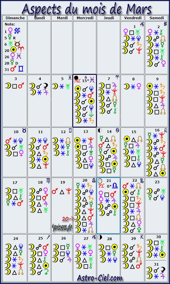 Aspects du mois de Mars - Page 3 Calend27