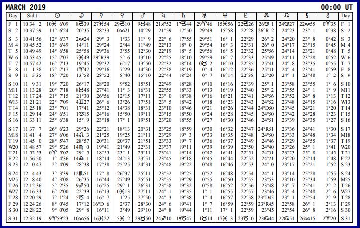 Aspects du mois de Mars - Page 12 Calend28