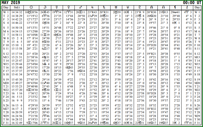 Aspects du mois de Mai - Page 3 Calend32