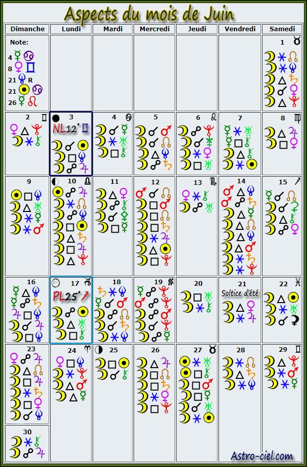 Aspects du mois de Juin - Page 2 Calend38