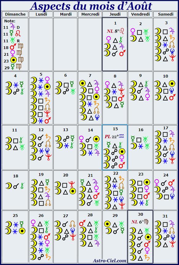 Aspects du mois d'Août - Page 3 Calend39