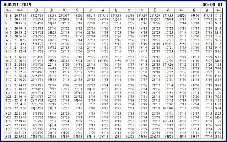 Aspects du mois d'Août - Page 3 Calend41