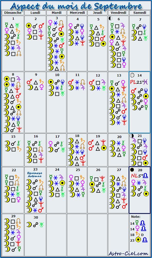 Aspects du mois de Septembre - Page 5 Calend43