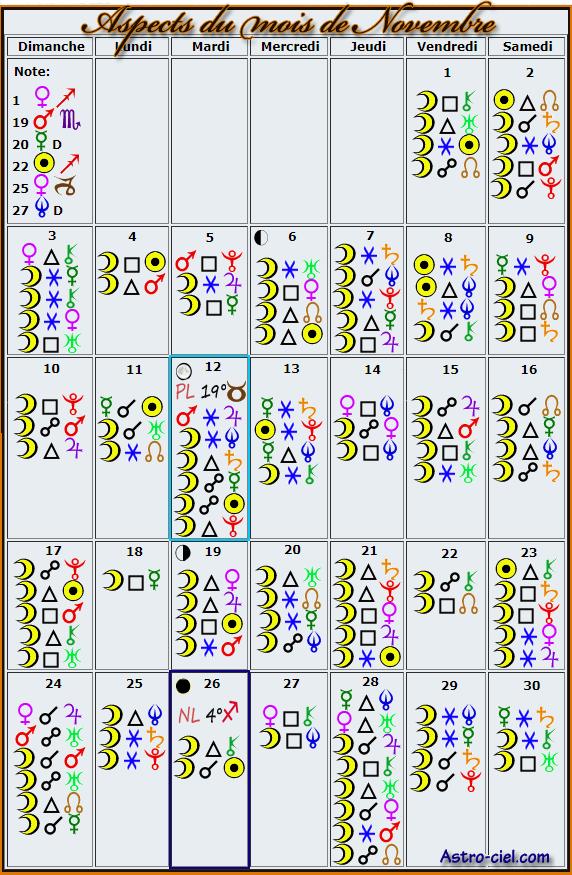 Aspects du mois de Novembre - Page 4 Calend50