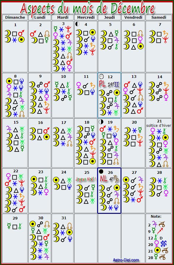 Aspects du mois de Décembre - Page 12 Calend52