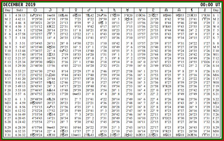 Aspects du mois de Décembre - Page 13 Calend53