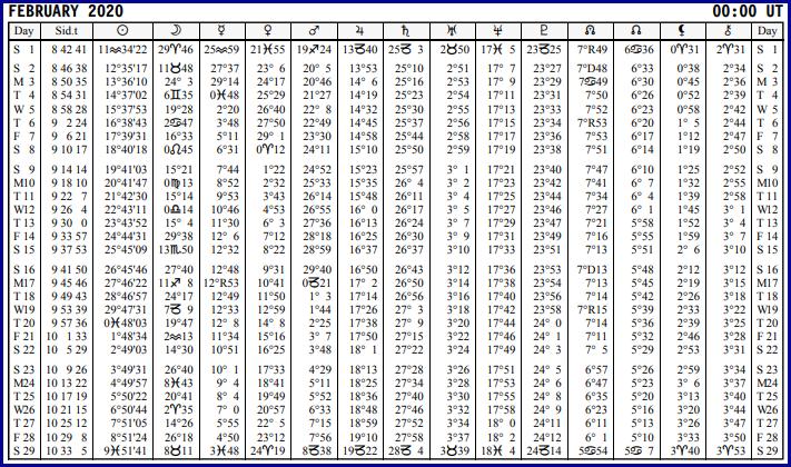 Aspects du mois de Février - Page 3 Calend57