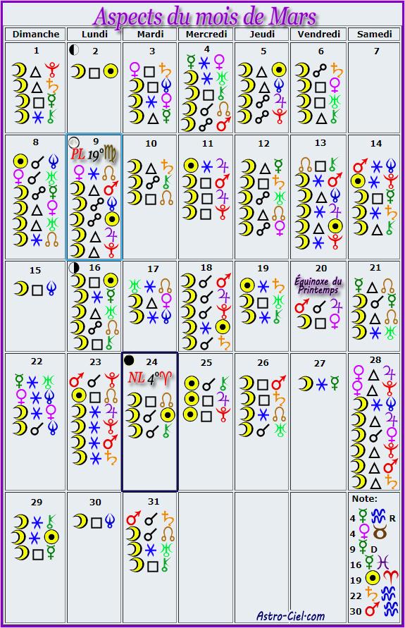 Aspects du mois de Mars - Page 17 Calend58