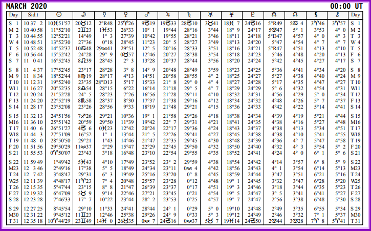 Aspects du mois de Mars - Page 17 Calend59