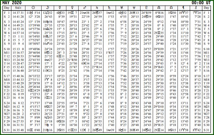 Aspects du mois de Mai - Page 2 Calend62