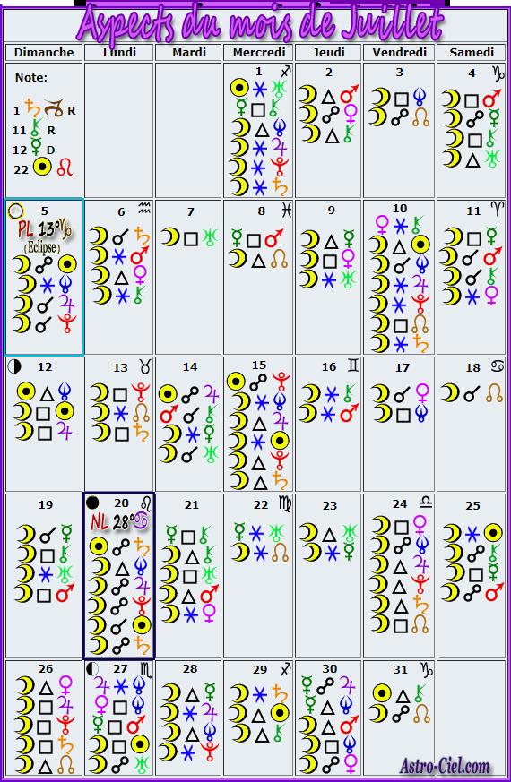 Aspect du mois de Juillet Calend66