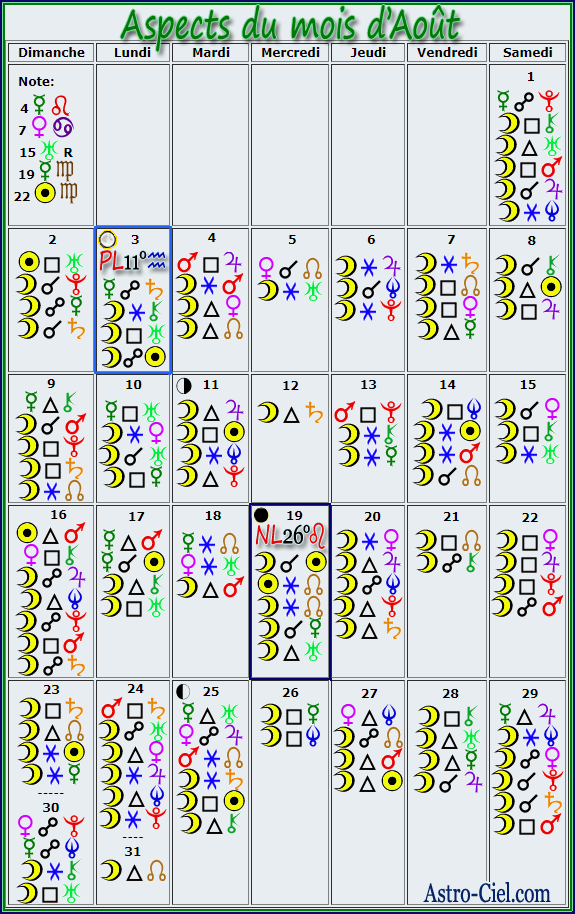 Aspects du mois d'Août - Page 17 Calend68