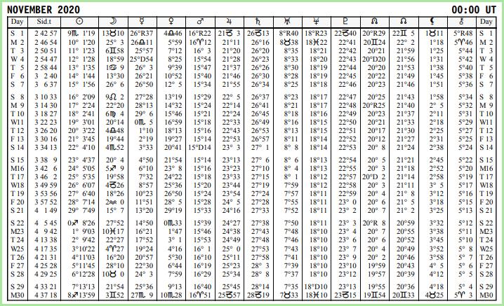 Aspects du mois de Novembre - Page 10 Calend75