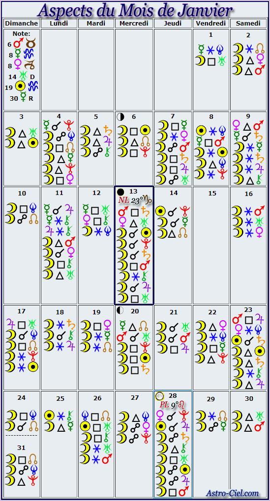 Aspects du mois de Janvier - Page 4 Calend80