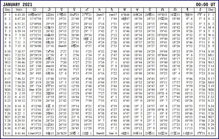 Aspects du mois de Janvier - Page 10 Calend81