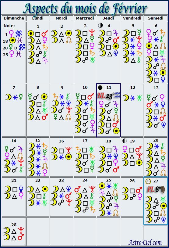 Aspects du mois de Février - Page 5 Calend83