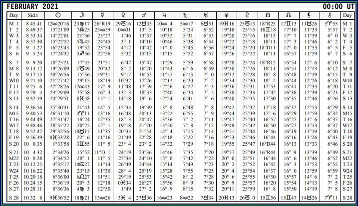 Aspects du mois de Février - Page 6 Calend84
