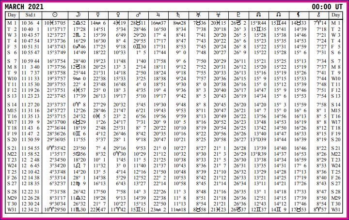 Aspects du mois de Mars - Page 6 Calend86