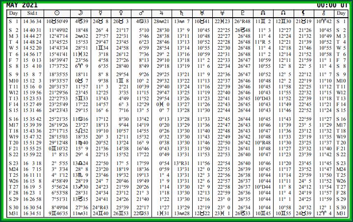 Aspects du mois de MAi - Page 2 Calend95