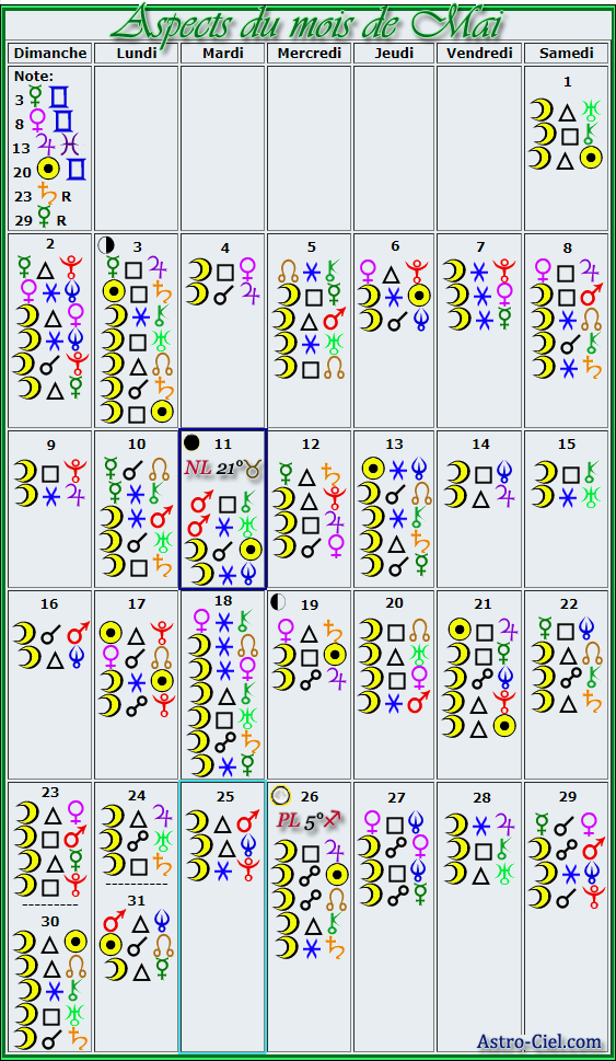 Aspects du mois de MAi - Page 2 Calend96