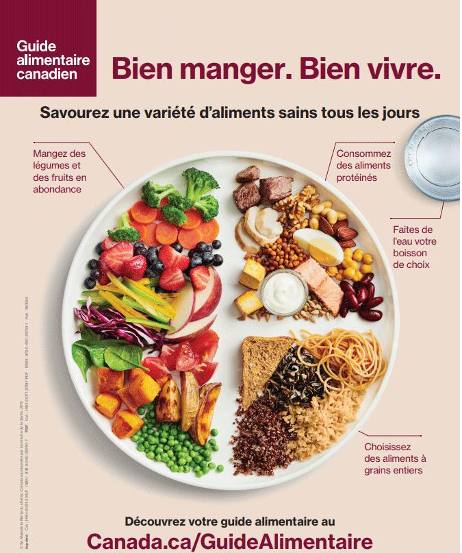 arrèt du sucre et gluten Guide10