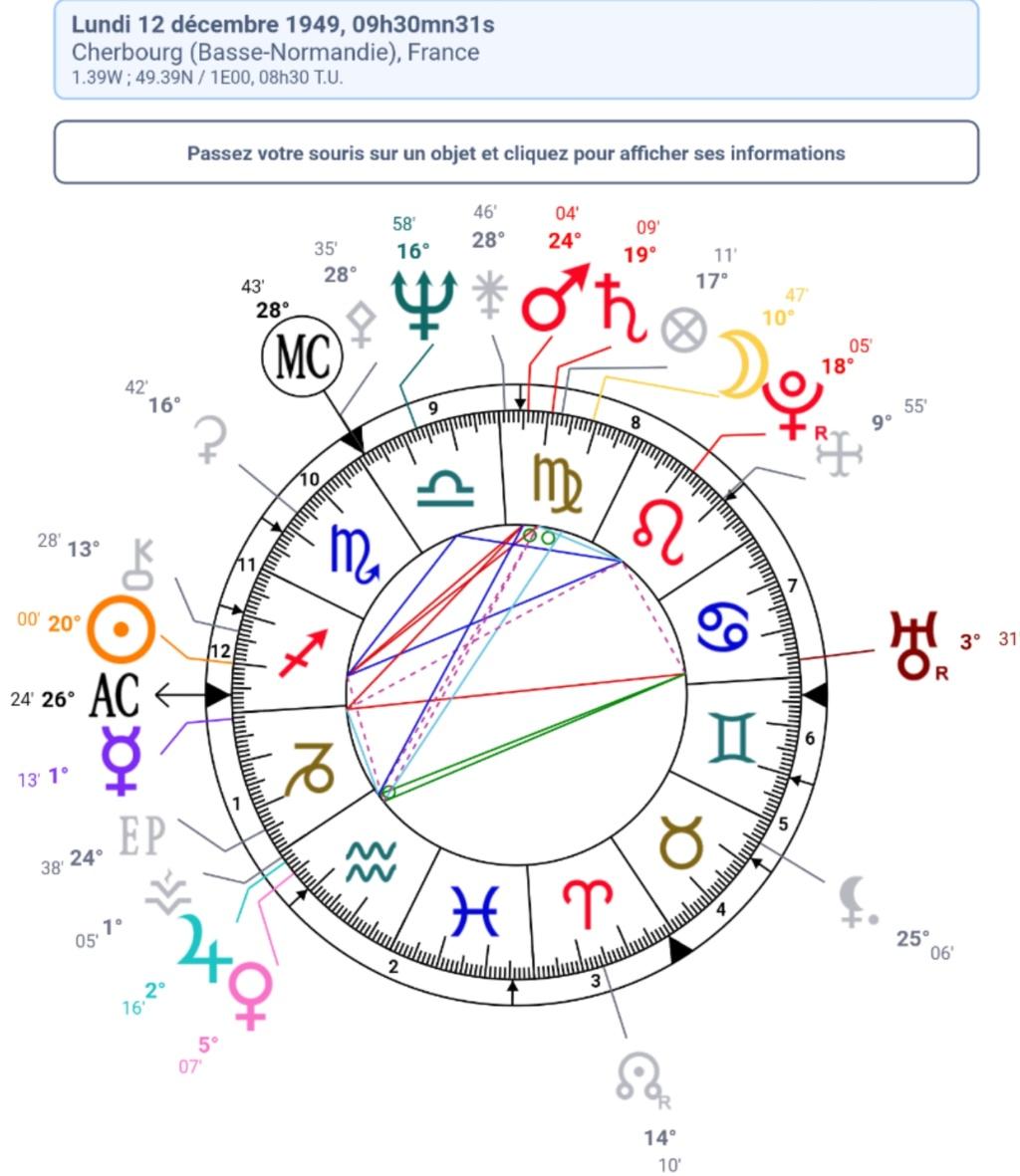 L'astrologie ne révèle pas tout Screen83