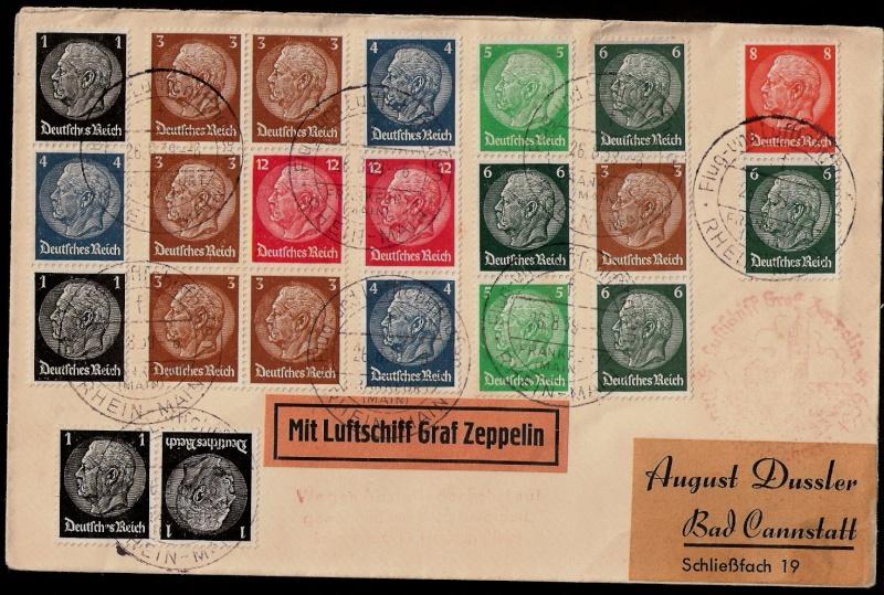 Zeppelinpost mit Zusammendrucken Scanne21