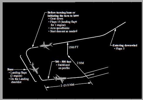 Interception DC-3 Circui10