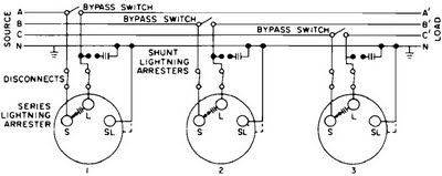 STEP-VOLTAGE REGULATORS IN THE UTILITY DISTRIBUTION SYSTEMS  Regula10