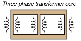 Transformer banks 02203_10