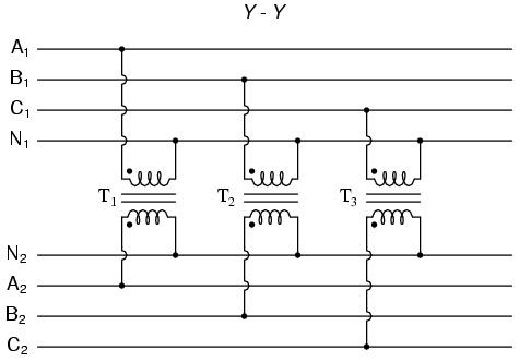 Transformer banks Y_y_bm10