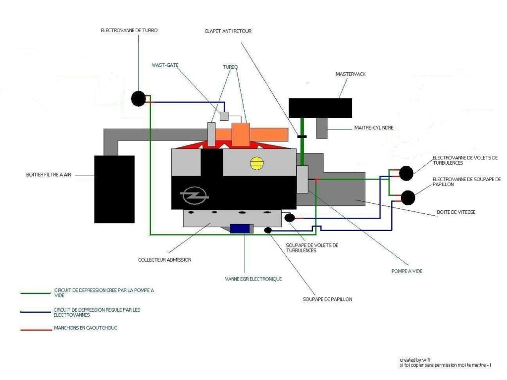 zafira 2.0 dti plus de turbo... Img_7410