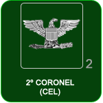 Patentes - Ranks / Patentes Cel210