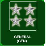 Patentes - Ranks / Patentes Gen10