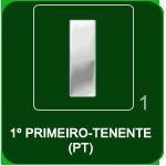 Patentes - Ranks / Patentes Pt110