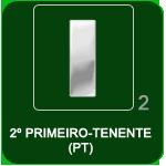 Patentes - Ranks / Patentes Pt210