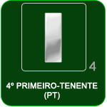 Patentes - Ranks / Patentes Pt410
