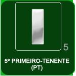 Patentes - Ranks / Patentes Pt510