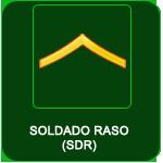Patentes - Ranks / Patentes Sdr10