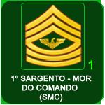 Patentes - Ranks / Patentes Smc110