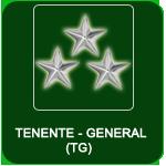 Patentes - Ranks / Patentes Tg10