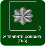 Patentes - Ranks / Patentes Tnc210