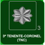 Patentes - Ranks / Patentes Tnc310