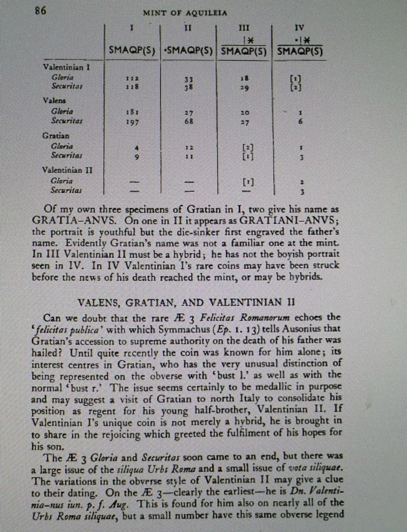 VALENTINIANUS ET AUTRES BSI 2019-121