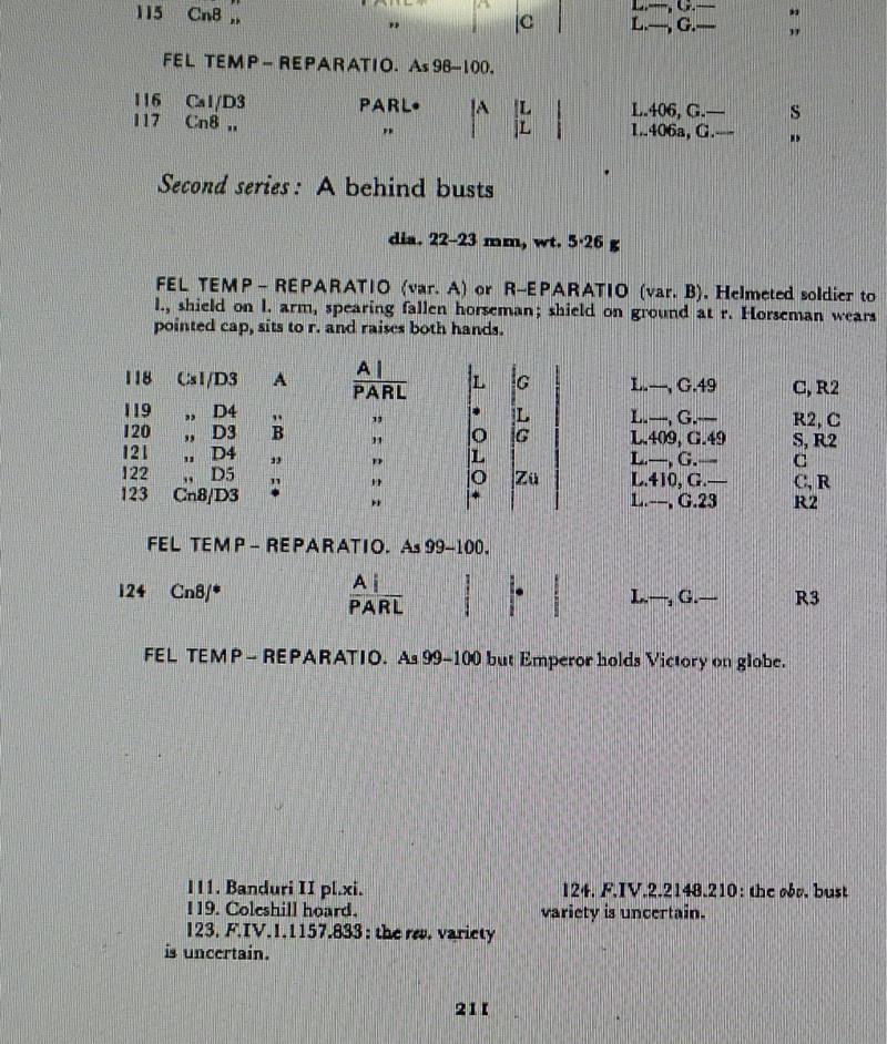 Les Constances II, ses Césars et ces opposants par Rayban35 - Page 4 20201110