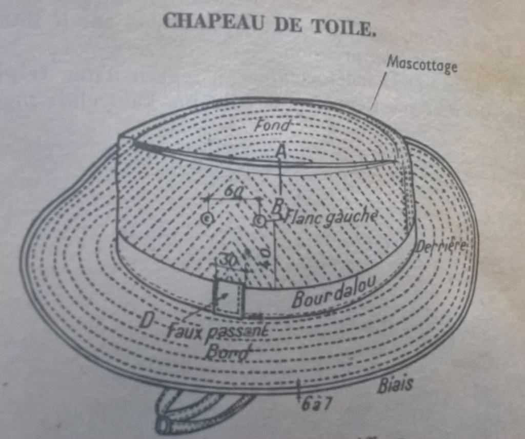 Chapeau de toile type Outre-mer - estimation Wp_20490