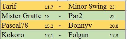 MINORETTE 2018 - Page 2 Equipe11